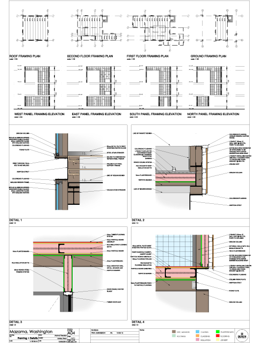 Project Documentation Delta Shelter Berry Industries